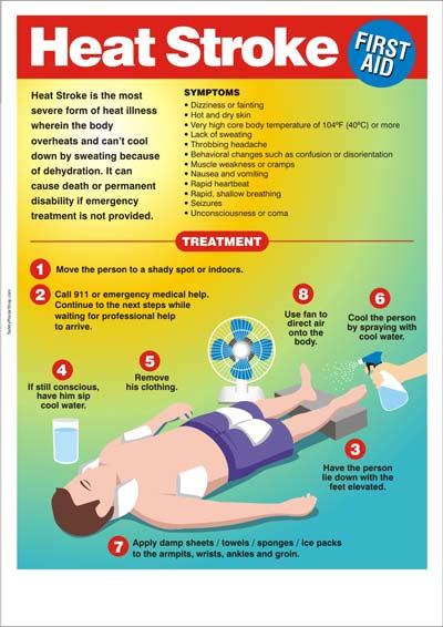 Heat-Stroke-First-Aid
